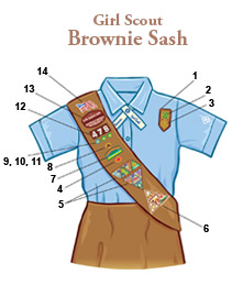 What is the Correct Placement for Girl Scout Badges